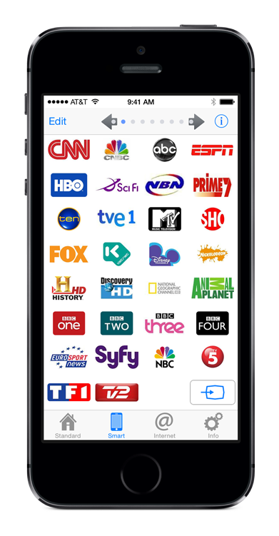 Smart-Channel